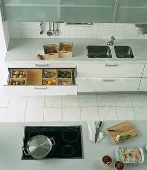 Diferentes formas de distribuir los muebles de la cocina for Cocinas en paralelo
