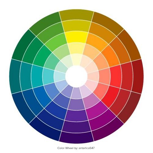 Escogiendo el esquema de colores para tu casa pintura for Paleta colores pintura