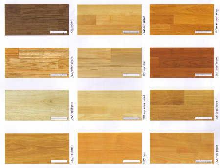 C mo elegir el parqu o parquet adecuado para tus pisos for Pisos para interiores tipo madera